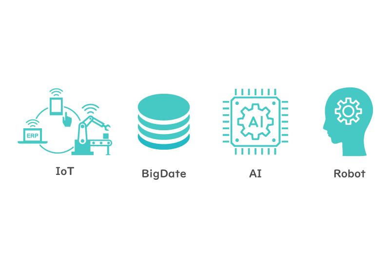 IoT・ビッグデータ・AI・ロボット