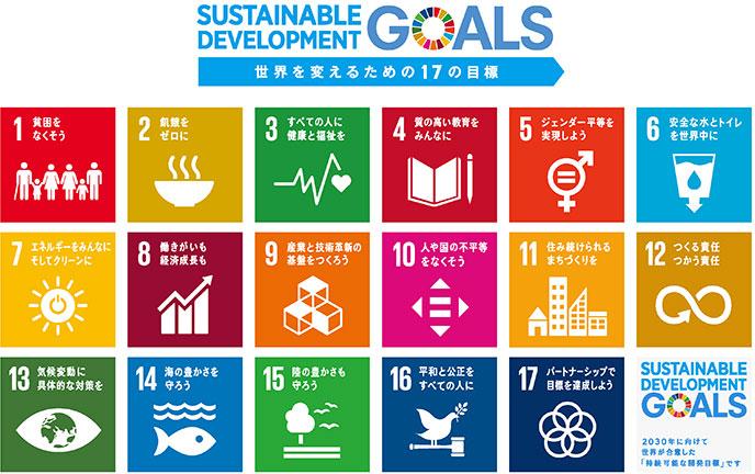 SDGsに掲げられている17のゴール