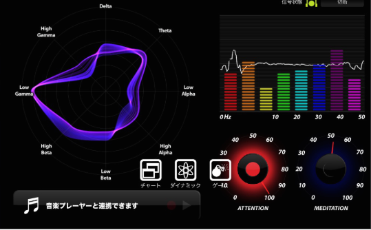 MindWave Mobile 2画面